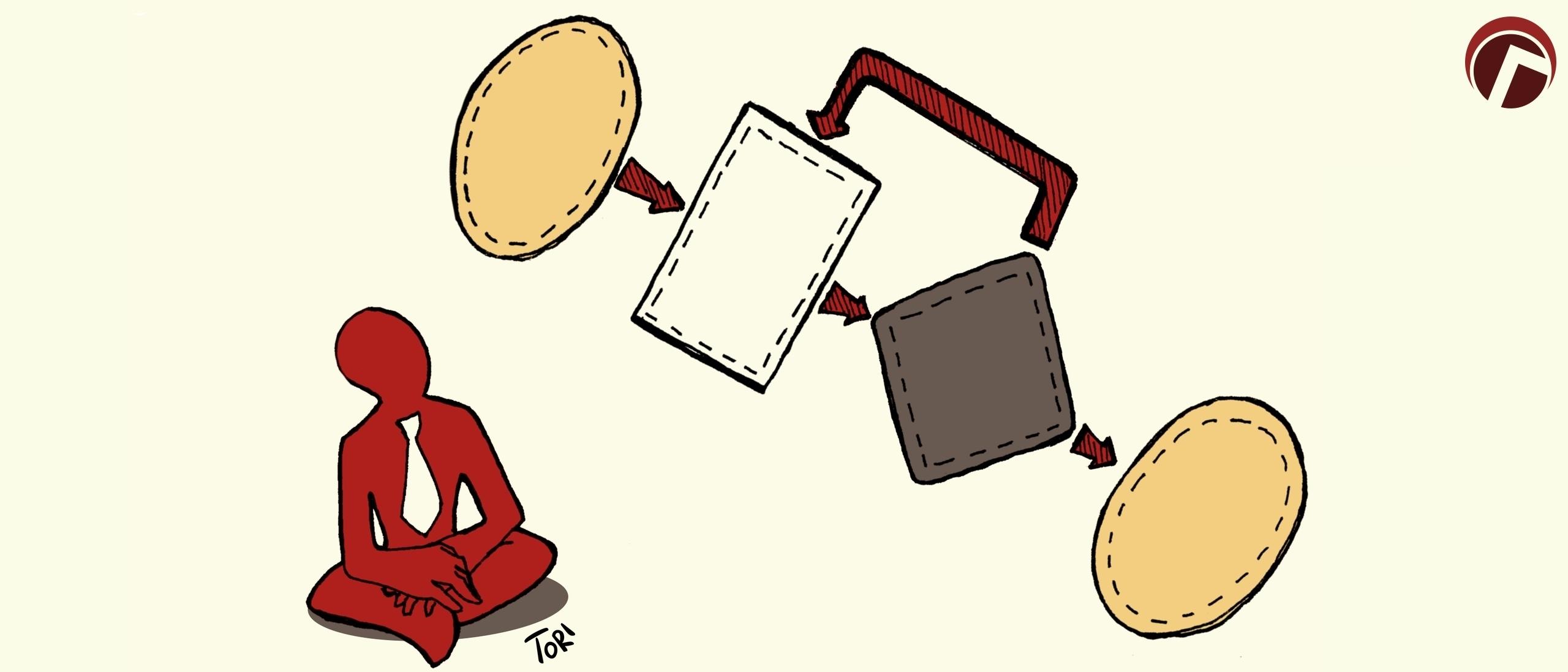 Регламентация работы бухгалтерии