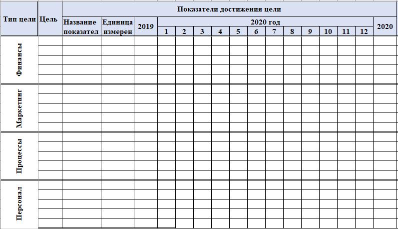 Счётная карта для определения ежемесячных показателей