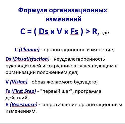 Формула изменений